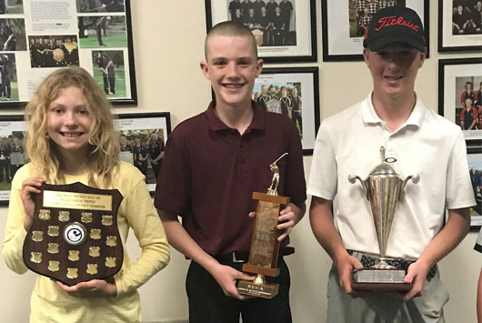 2020 Ballarat Junior Open - Results